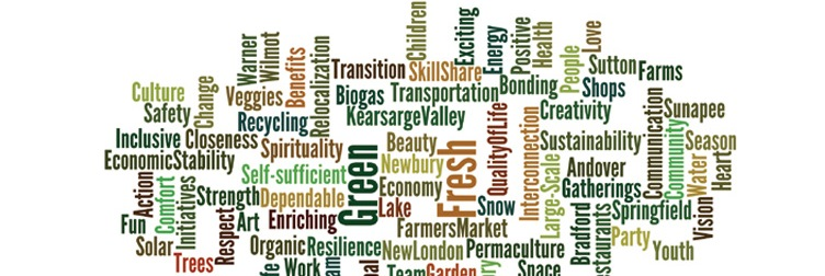 Transition Wordle.